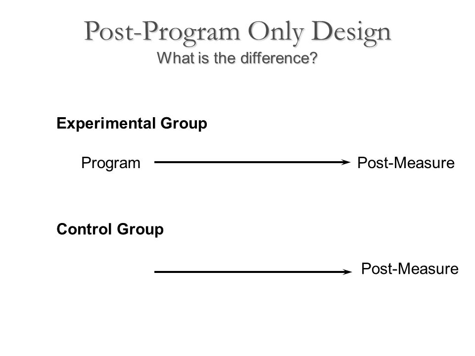 Post-Program Only Design What is the difference