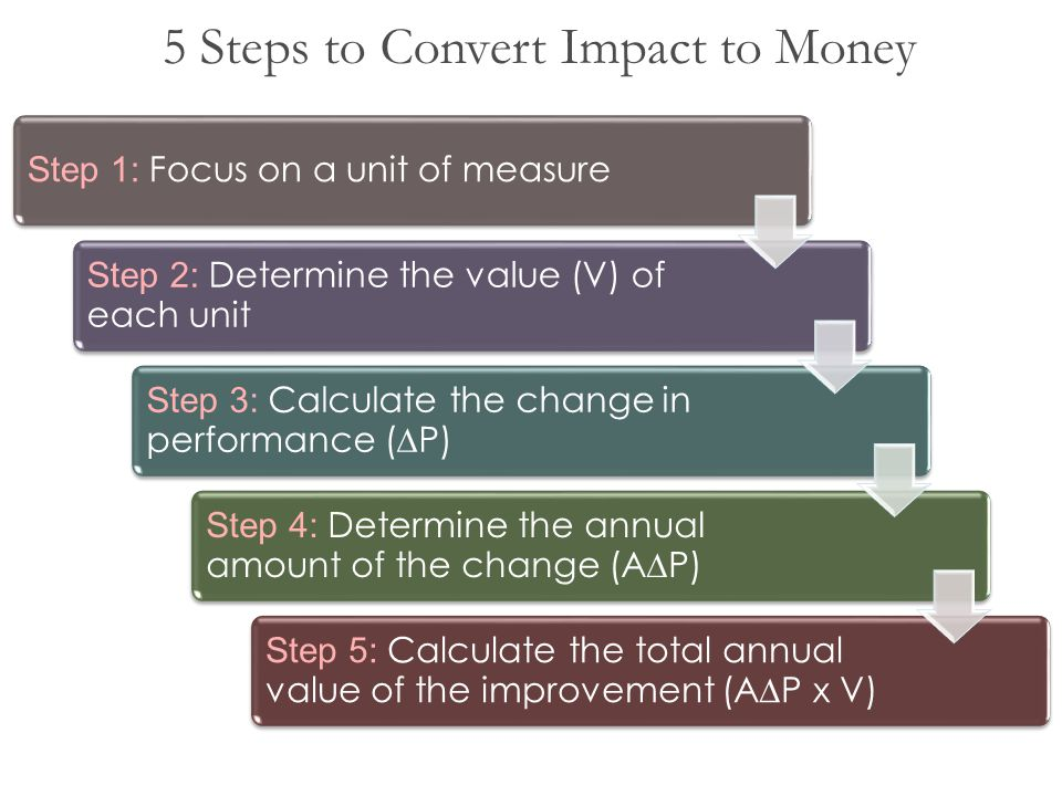 5 Steps to Convert Impact to Money