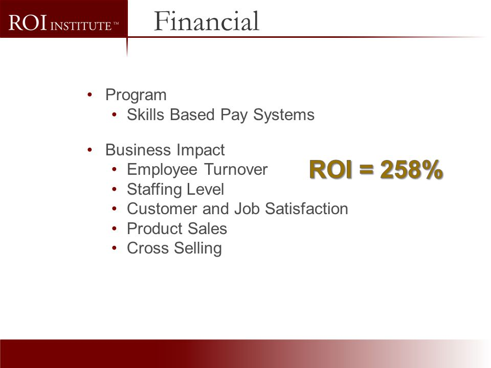 Financial ROI = 258% Program Skills Based Pay Systems Business Impact