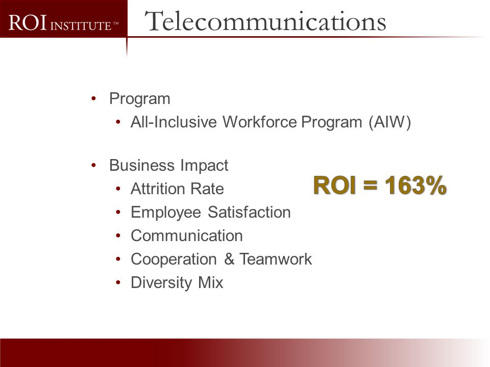 Telecommunications ROI = 163% Program