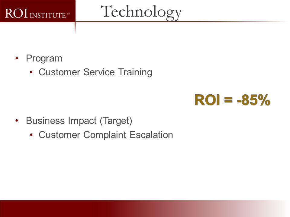 Technology ROI = -85% Program Customer Service Training