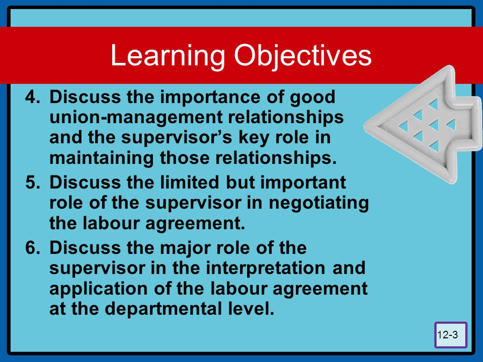 Learning Objectives Discuss the importance of good union-management relationships and the supervisor's key role in maintaining those relationships.