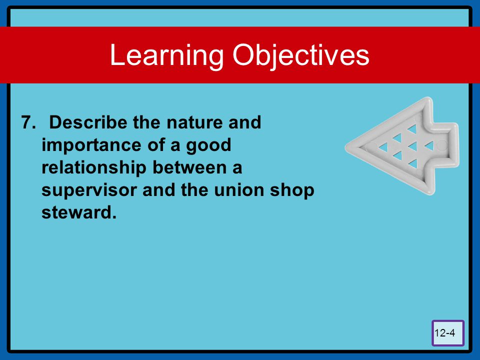 Learning Objectives Describe the nature and importance of a good