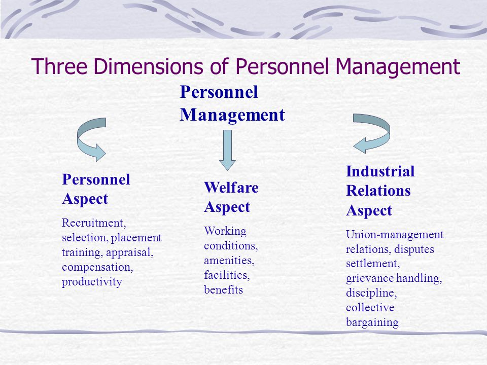 Three Dimensions of Personnel Management