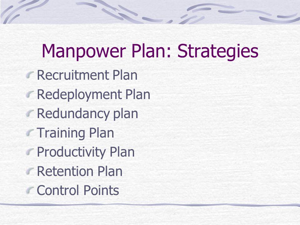 Manpower Plan: Strategies