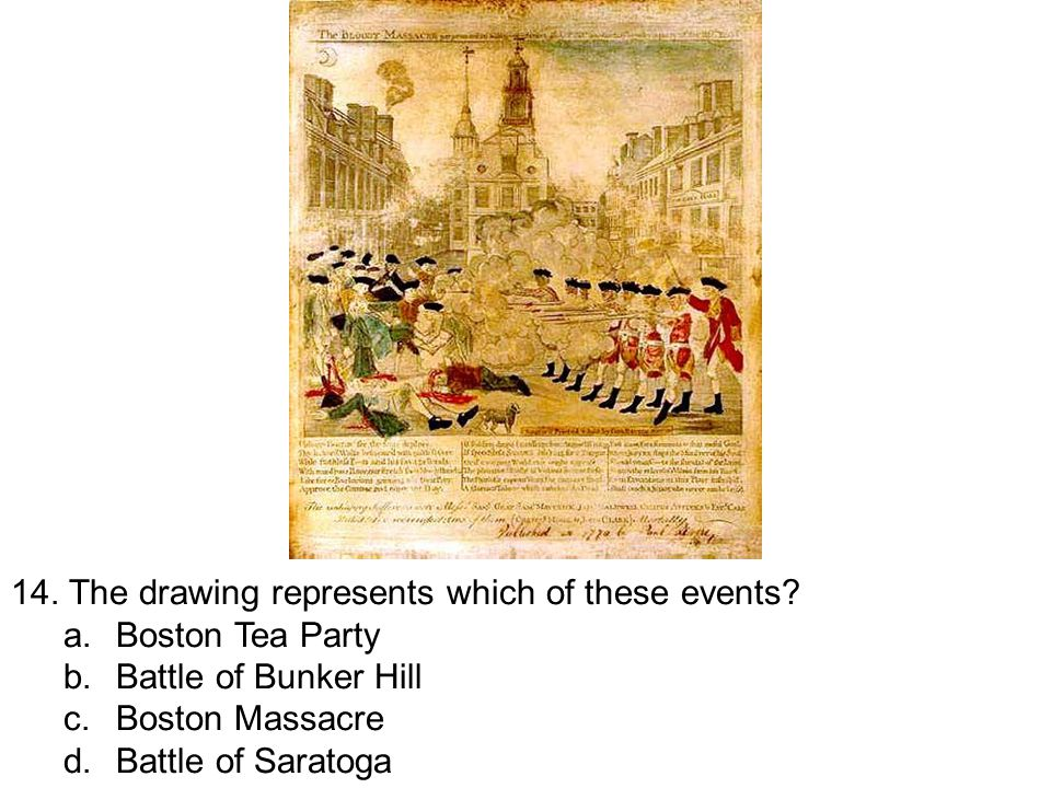 14. The drawing represents which of these events