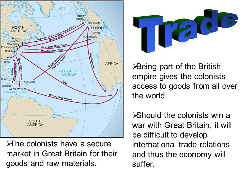 Being part of the British empire gives the colonists