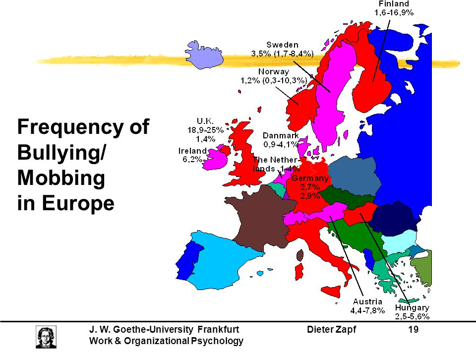 Frequency of Bullying/ Mobbing