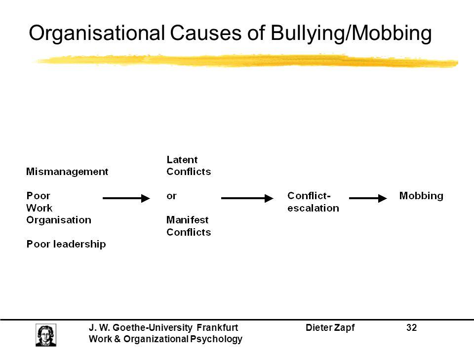Organisational Causes of Bullying/Mobbing