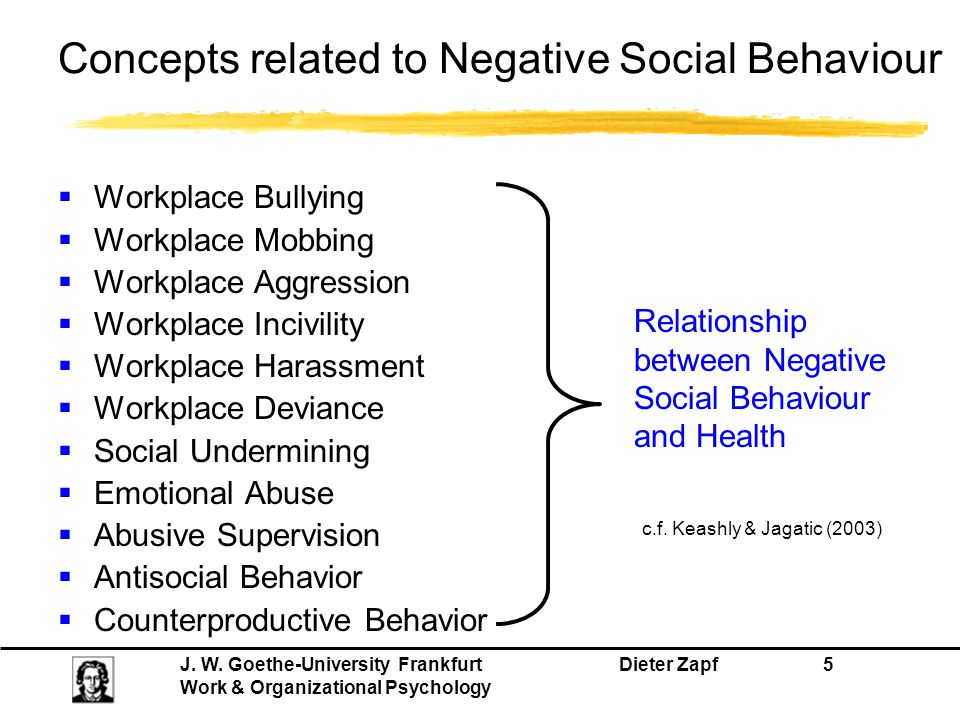 Concepts related to Negative Social Behaviour