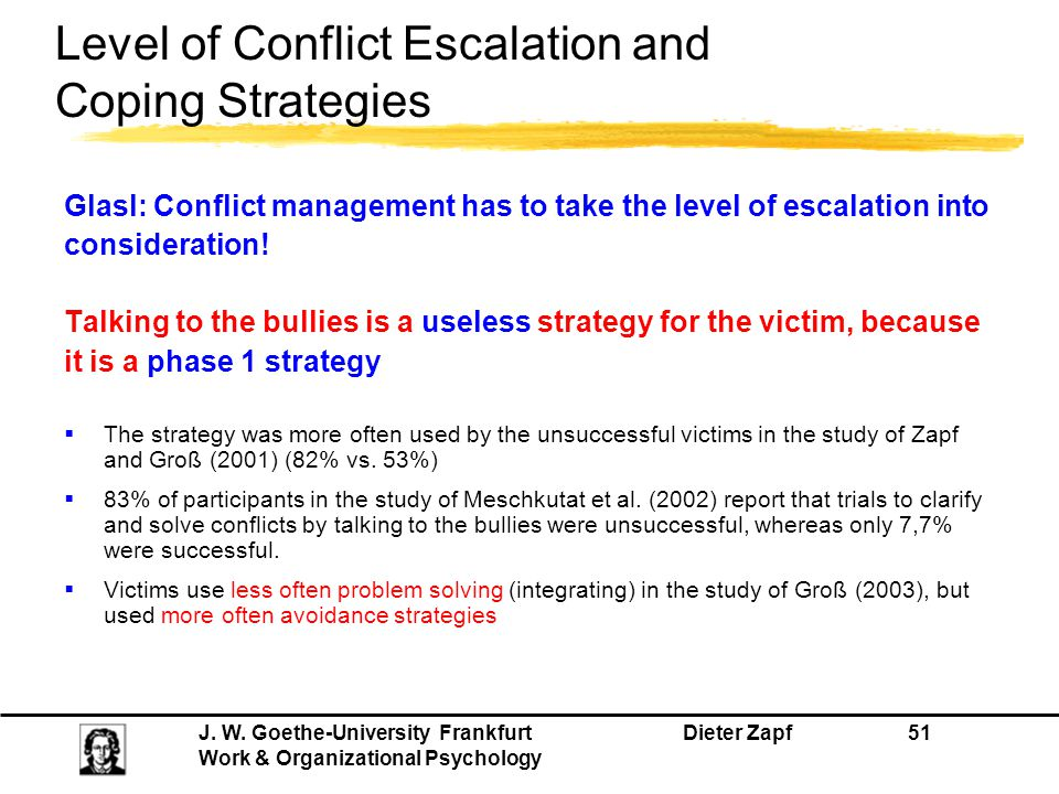 Level of Conflict Escalation and Coping Strategies