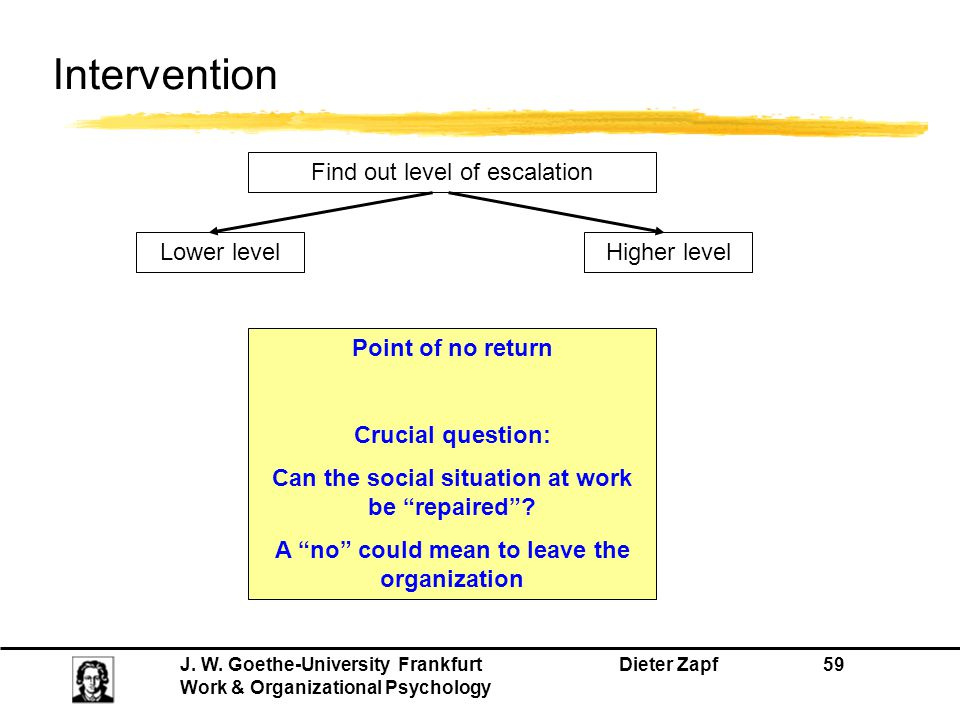 Intervention Find out level of escalation Lower level Higher level