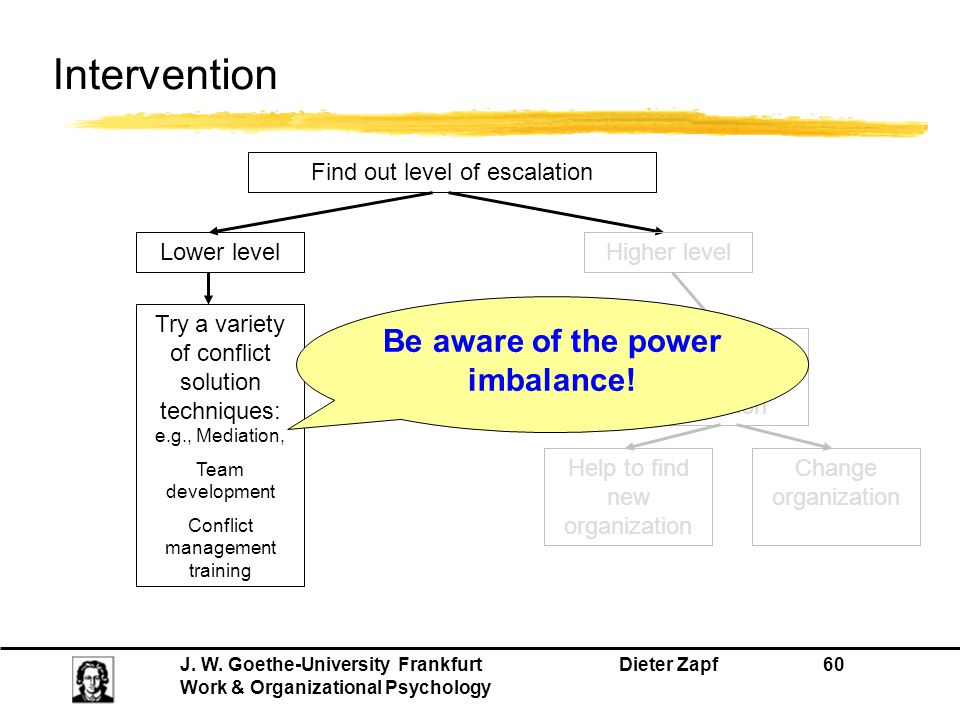 Be aware of the power imbalance!