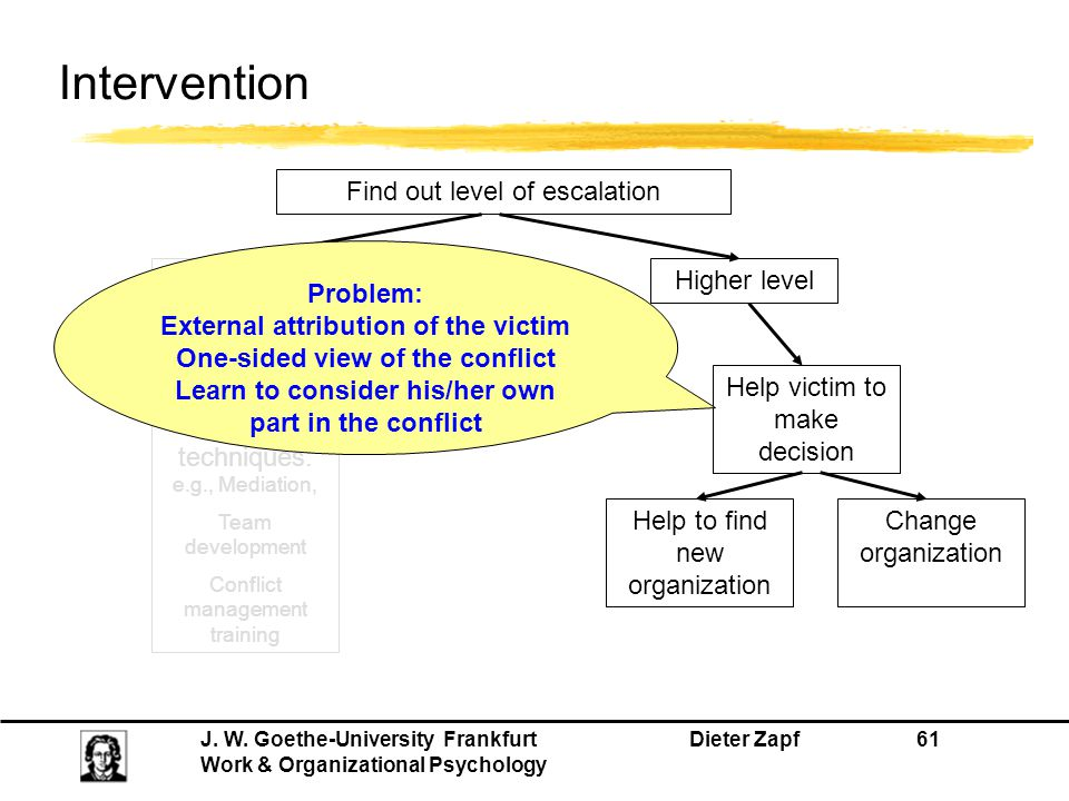 Intervention Find out level of escalation Problem: