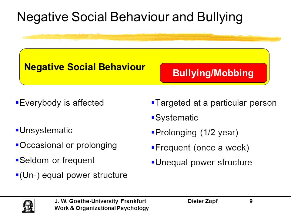 Negative Social Behaviour and Bullying