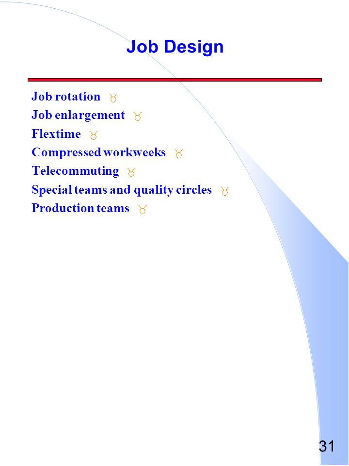 Job Design Job rotation Job enlargement Flextime Compressed workweeks