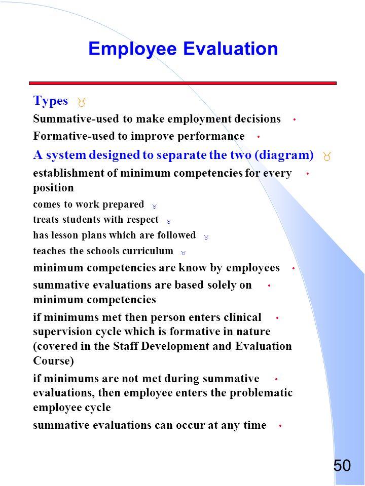 Employee Evaluation Types