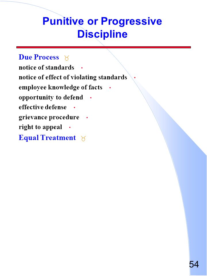 Punitive or Progressive Discipline