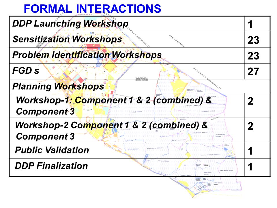 FORMAL INTERACTIONS 1 23 27 2 DDP Launching Workshop