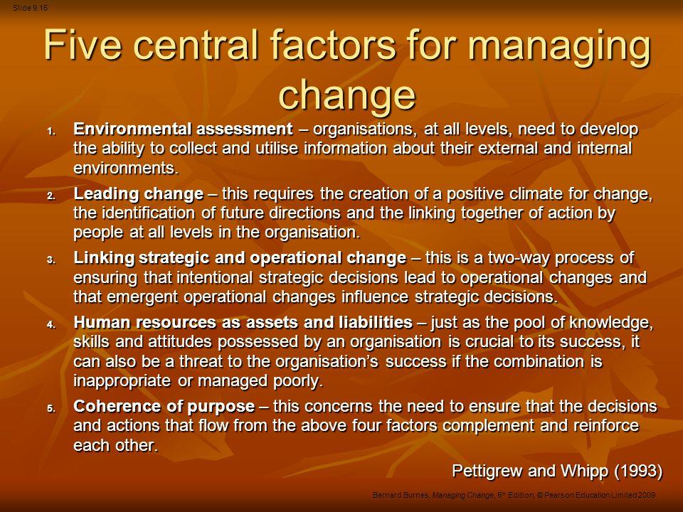 Five central factors for managing change
