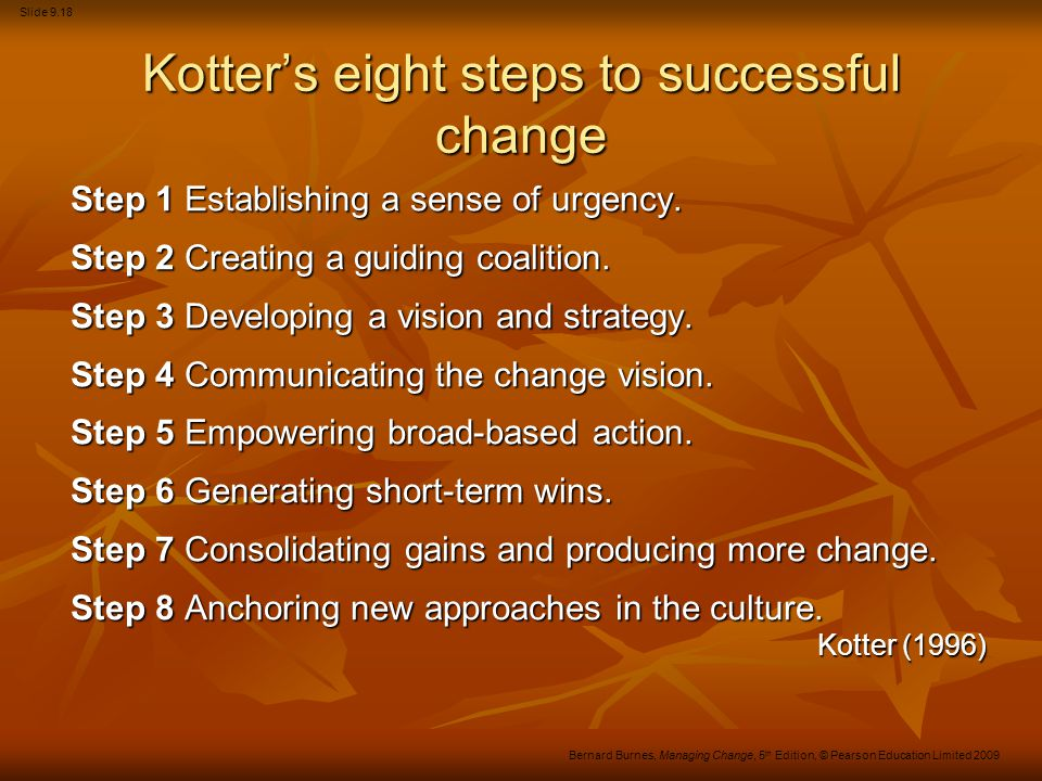 Kotter's eight steps to successful change