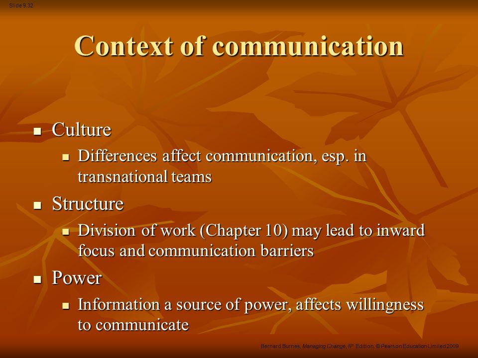 Context of communication