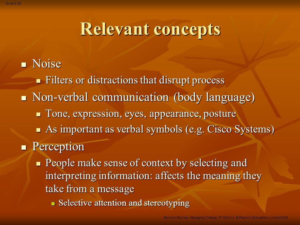 Relevant concepts Noise Non-verbal communication (body language)