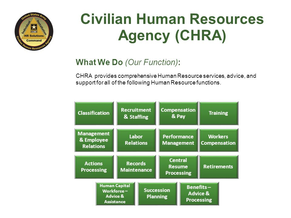 Civilian Human Resources Agency (CHRA)