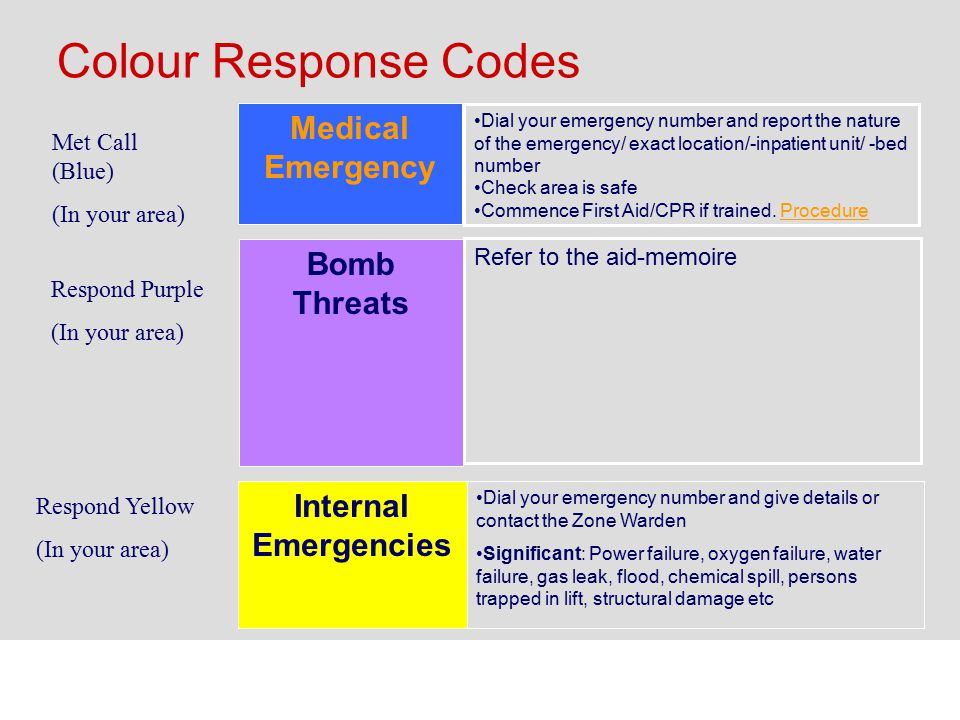 Colour Response Codes Medical Emergency Bomb Threats