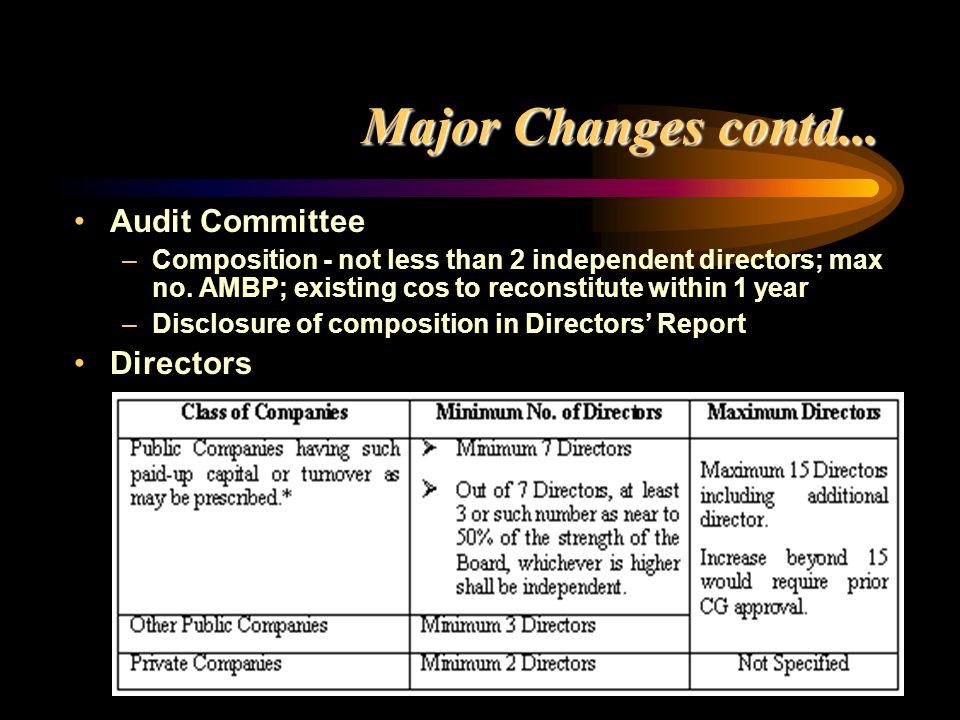 Major Changes contd... Audit Committee Directors