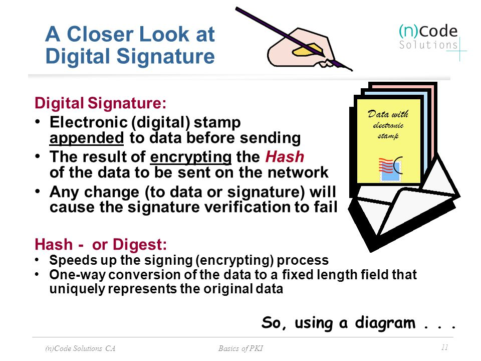 A Closer Look at Digital Signature