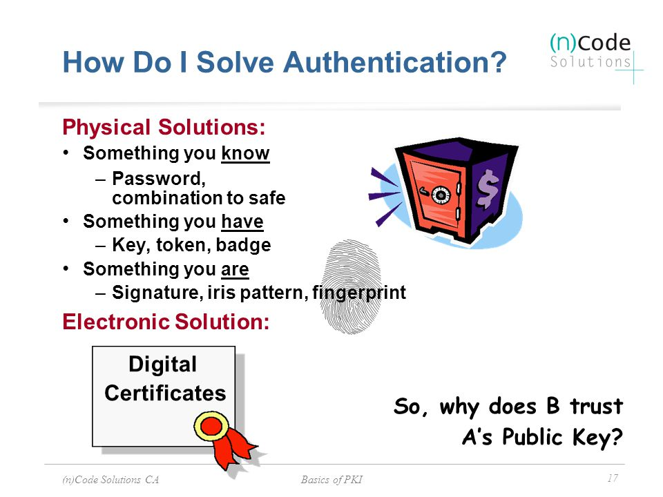 How Do I Solve Authentication