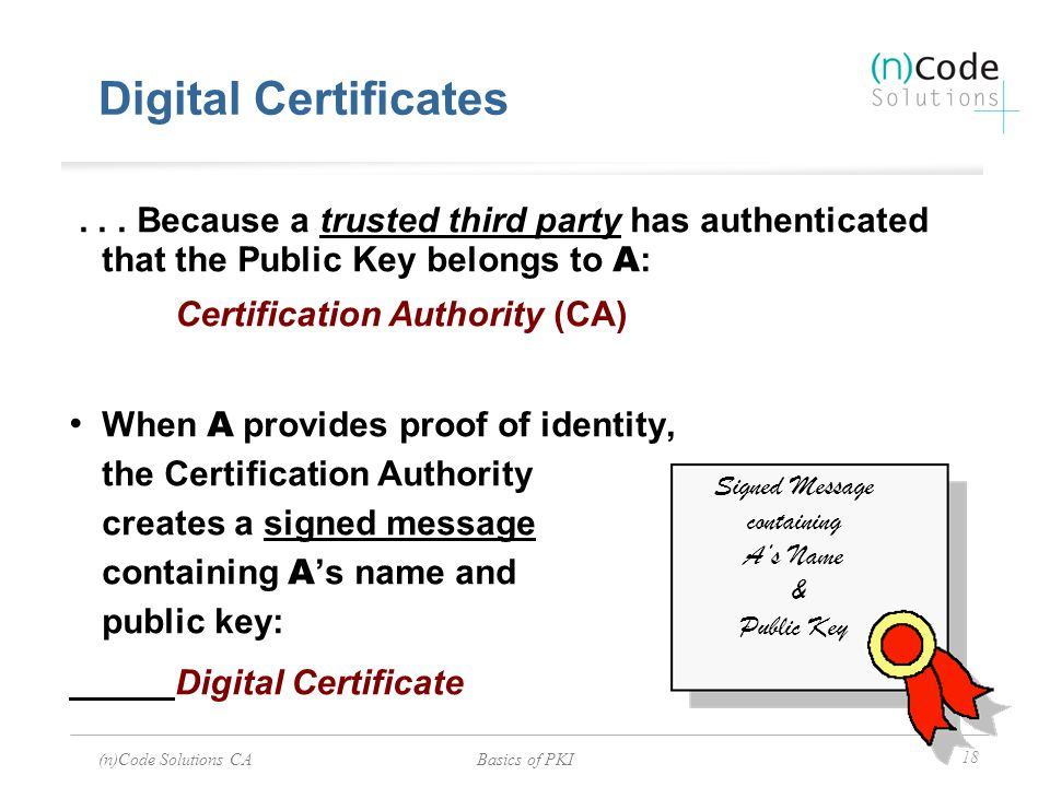 Signed Message containing A's Name & Public Key