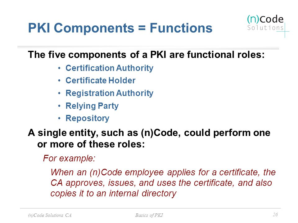 PKI Components = Functions