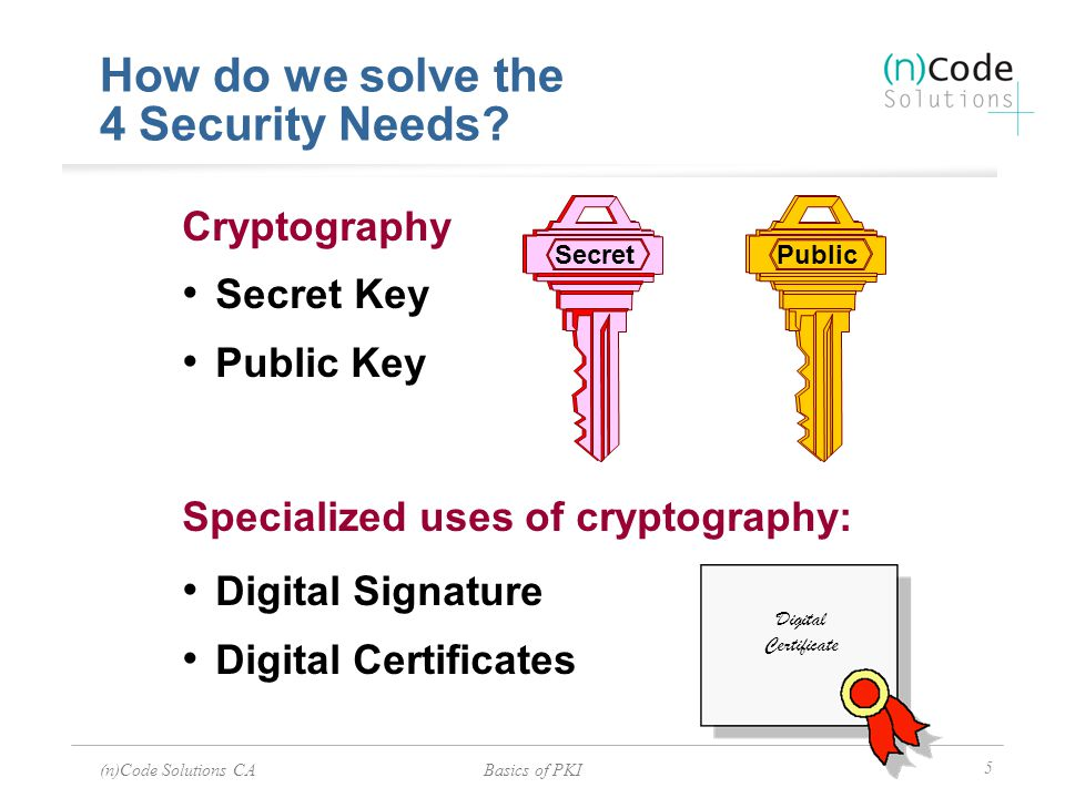 How do we solve the 4 Security Needs