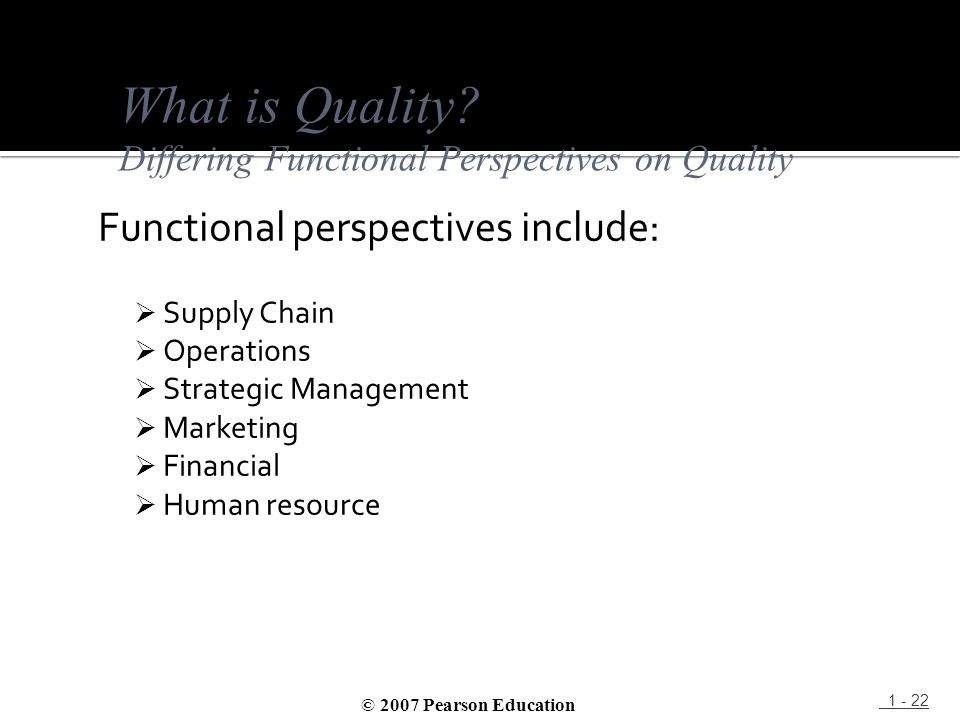 What is Quality Functional perspectives include: