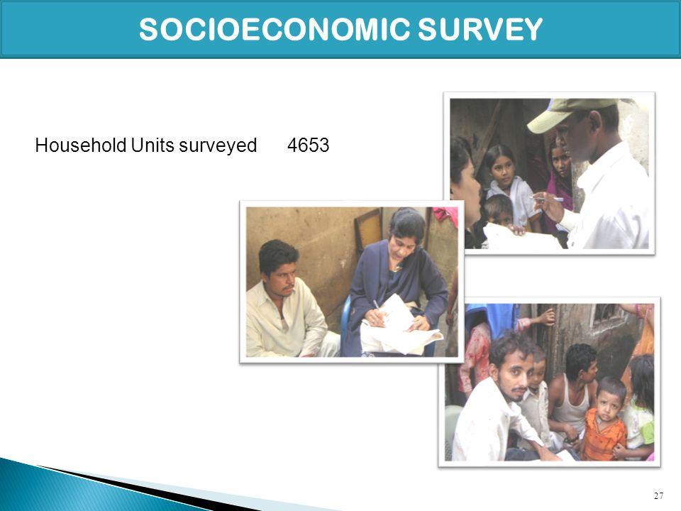 SOCIOECONOMIC SURVEY Household Units surveyed 4653