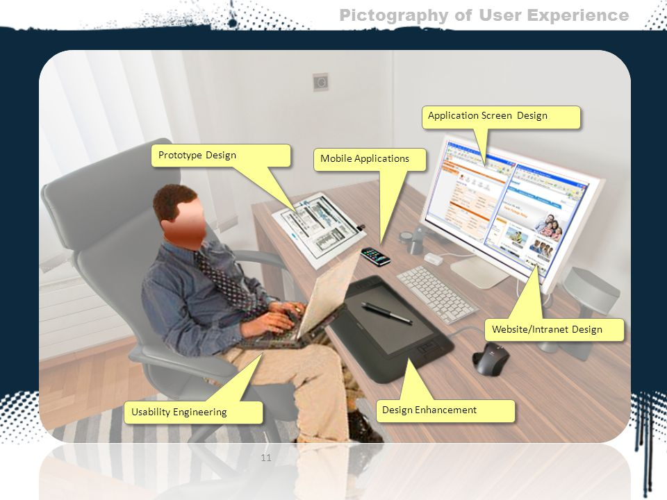Pictography of User Experience
