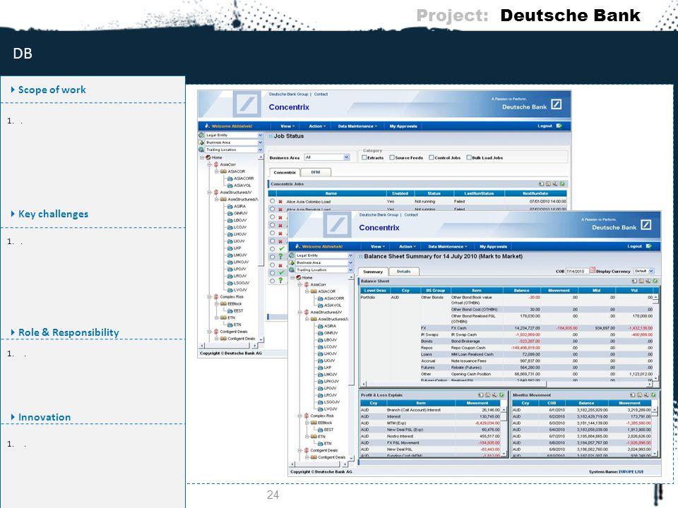 Project: Deutsche Bank