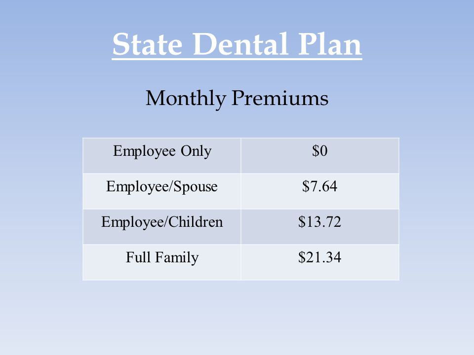 State Dental Plan Monthly Premiums Employee Only $0 Employee/Spouse