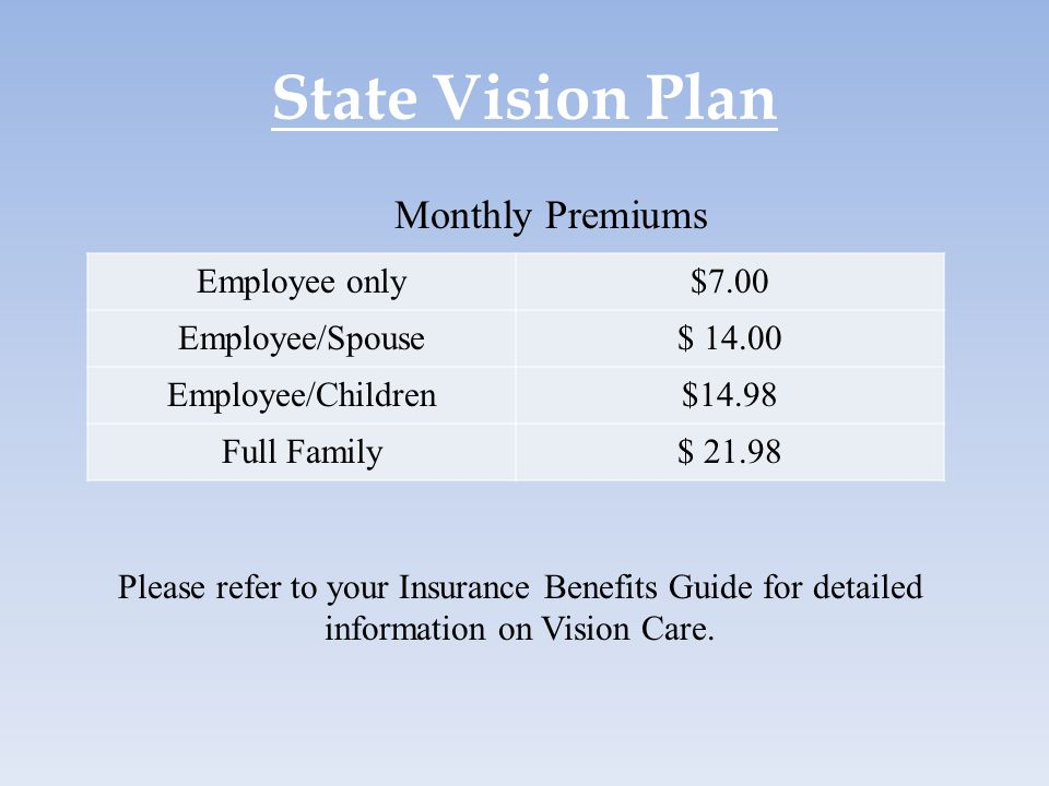 State Vision Plan Monthly Premiums Employee only $7.00 Employee/Spouse