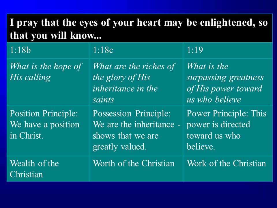 I pray that the eyes of your heart may be enlightened, so that you will know...