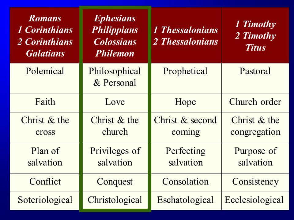 Galatians Philemon 2 Thessalonians Titus