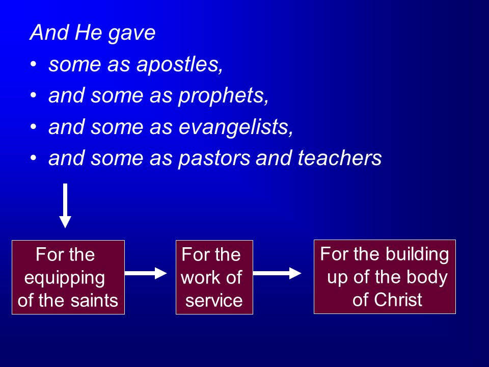 and some as evangelists, and some as pastors and teachers
