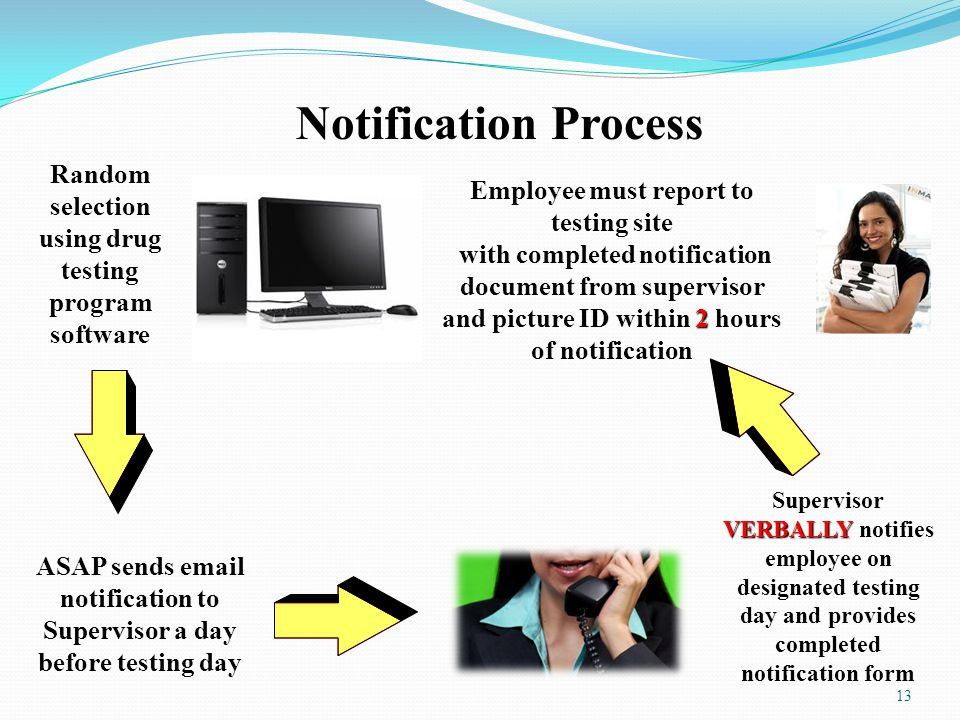 Notification Process Random selection using drug testing program software.