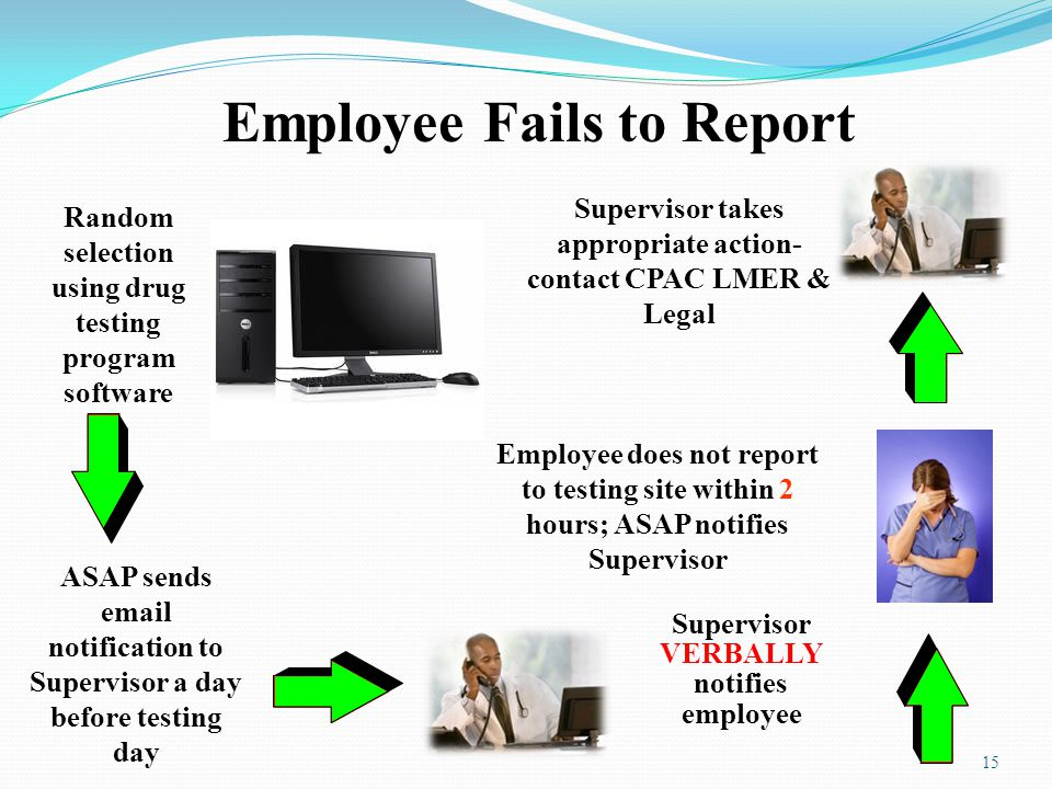 Employee Fails to Report