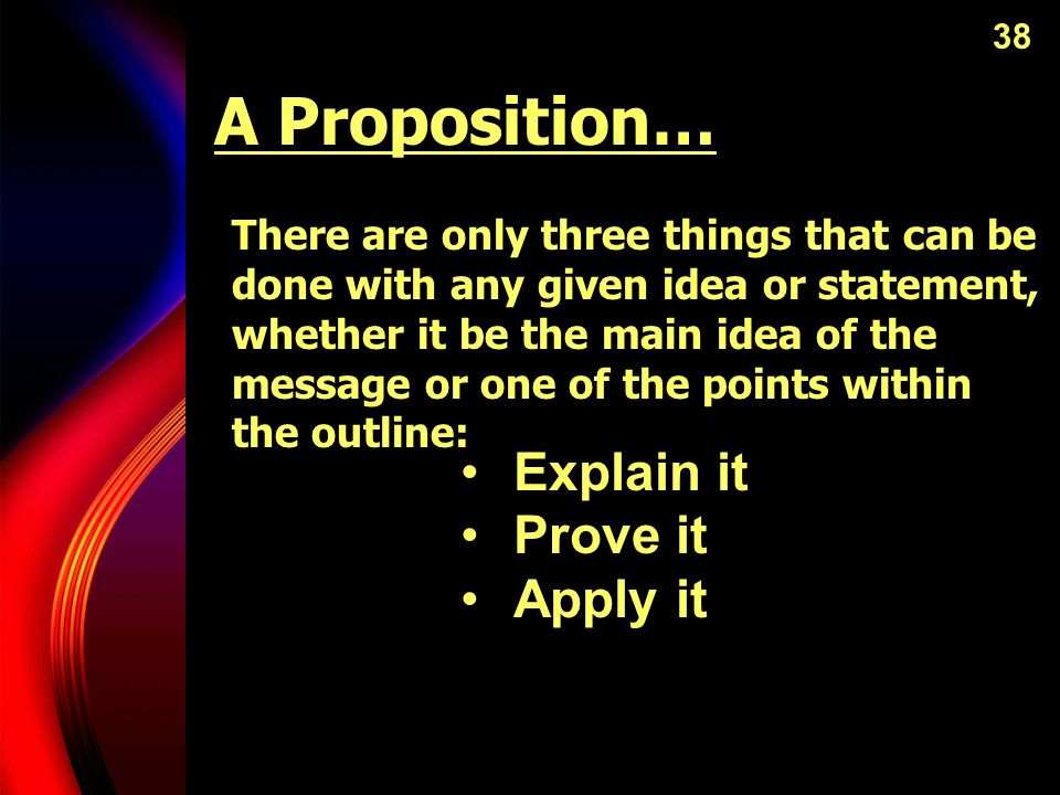 A Proposition… Explain it Prove it Apply it