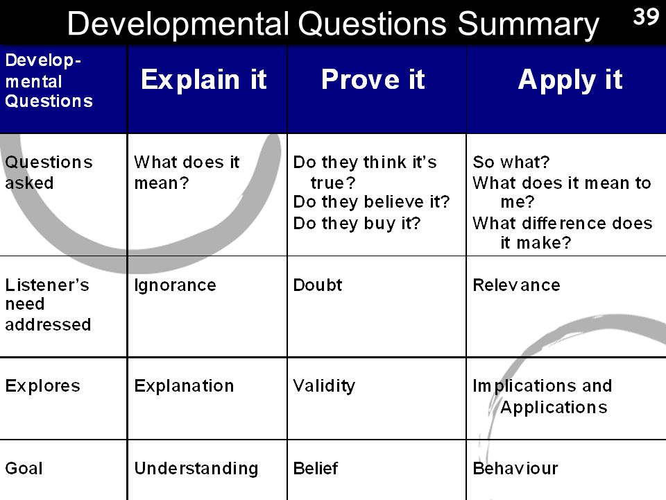 Developmental Questions Summary