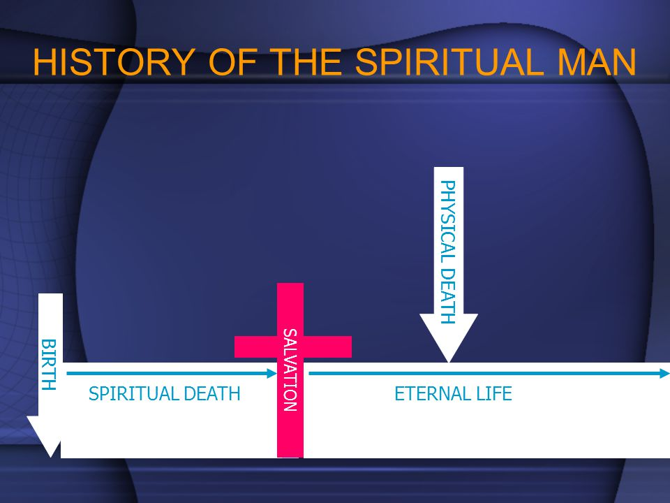 HISTORY OF THE SPIRITUAL MAN
