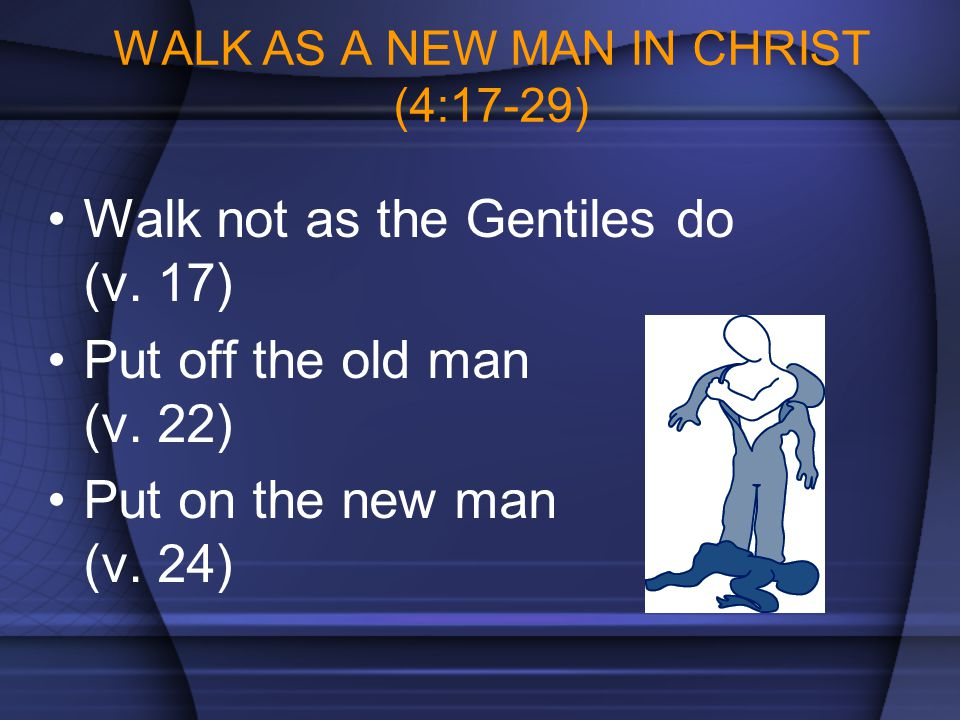 WALK AS A NEW MAN IN CHRIST (4:17-29)